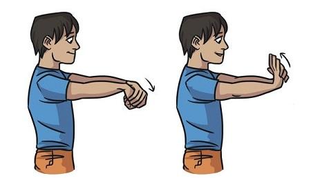 کشش انعطافی یا خمشی مچ دست