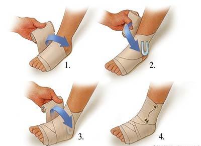 bandageps