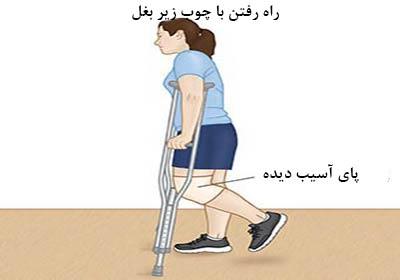 crutchesثps